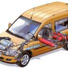 2005 – Opel Combo metano-75890