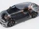 La nuova frontiera dell'auto elettrica con Kia EV6
