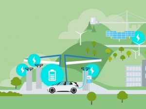 Cosa dobbiamo aspettarci del futuro della ricarica delle auto elettriche?